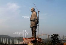 The world's tallest idol in Gujarat